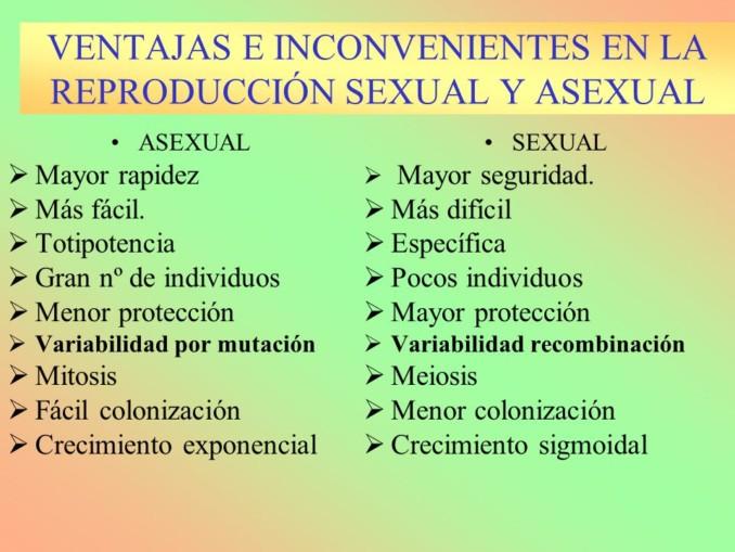 Cuadro comparativo entre la reproduccion sexual y asexual de las plantas