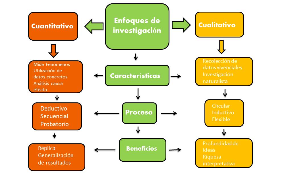 Pronosticos cuantitativos y cualitativos pdf to excel