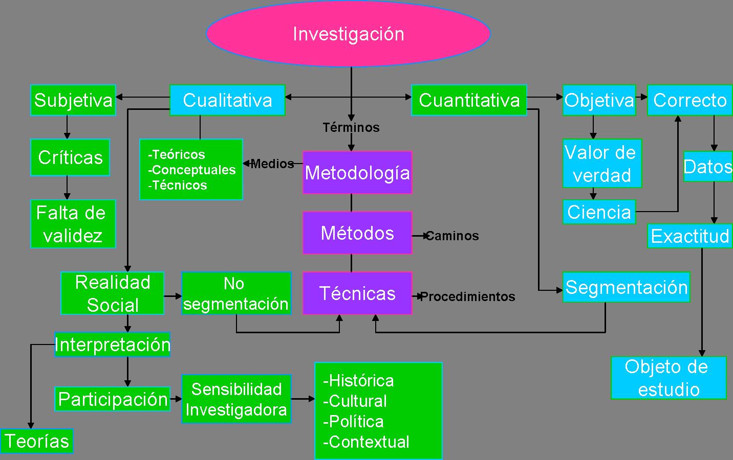 Cuadros Comparativos Sobre Cualitativo Y Cuantitativo Cuadro