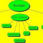 Cuadros sinópticos de Europa