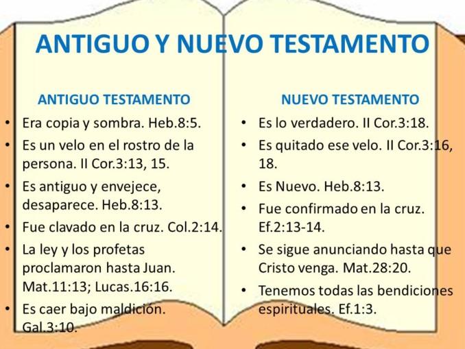 Matrimonio Biblia Nuevo Testamento : Cuadros comparativos diferencias entre antiguo testamento