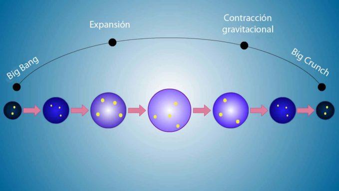 Cuadros Comparativos De Las Teorias Del Origen Del Universo Cuadro