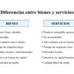 Cuadros comparativos diferencias entre bienes y servicios