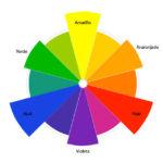 Diferencias entre colores primarios y secundarios