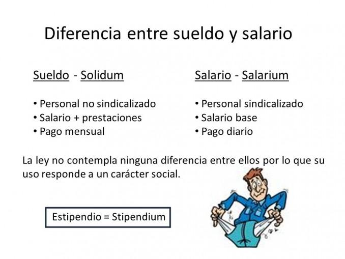Cuadros Comparativos Entre Sueldo Y Salario