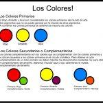 Colores primarios y colores secundarios
